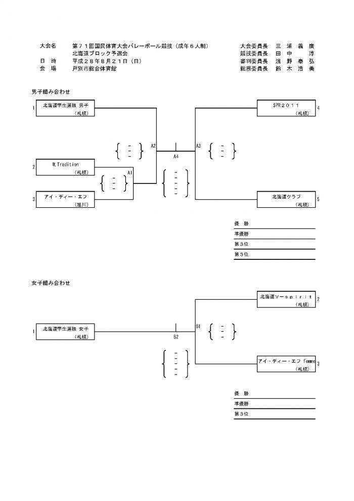 2016kokutai-seinen-kumiawase