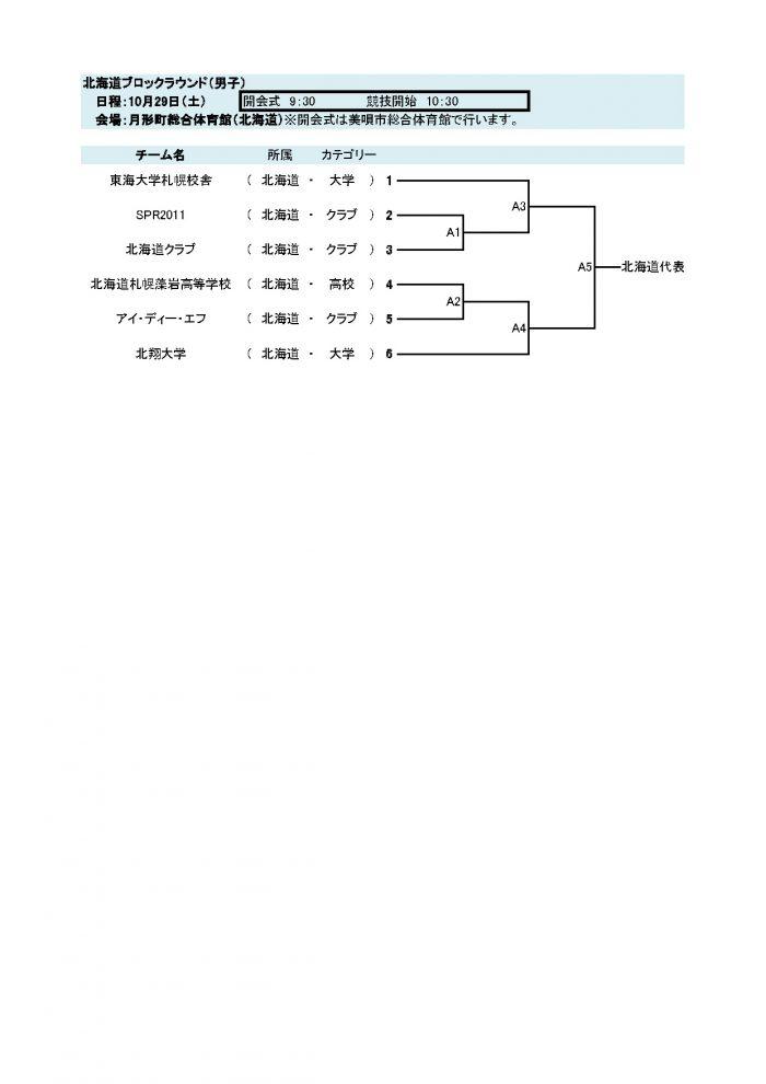 hokkaido_men_match_160817